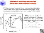 reflectance anisotropy spectroscopy reflectance difference spectroscopy22