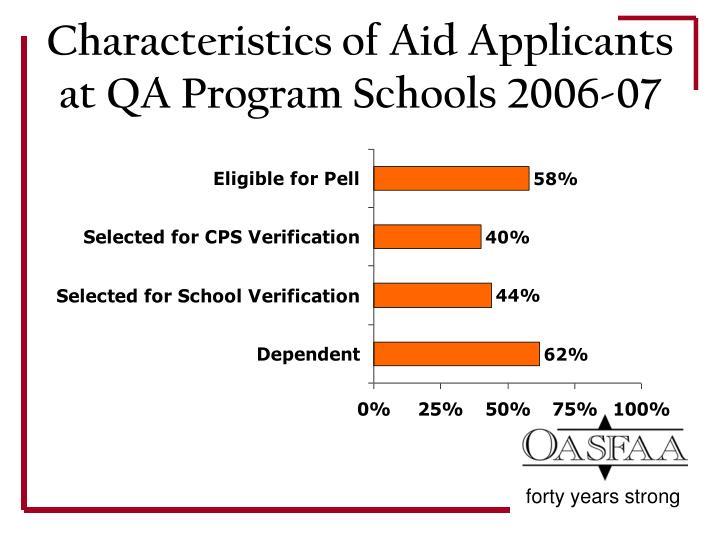 Characteristics of Aid Applicants at QA Program Schools 2006-07