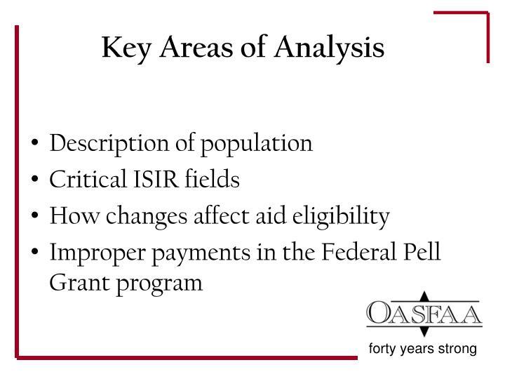 Key Areas of Analysis