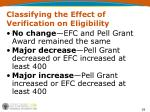 classifying the effect of verification on eligibility