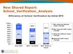 new shared report school verification analysis