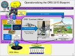 operationalizing the ors 2015 blueprint
