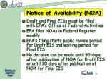notice of availability noa