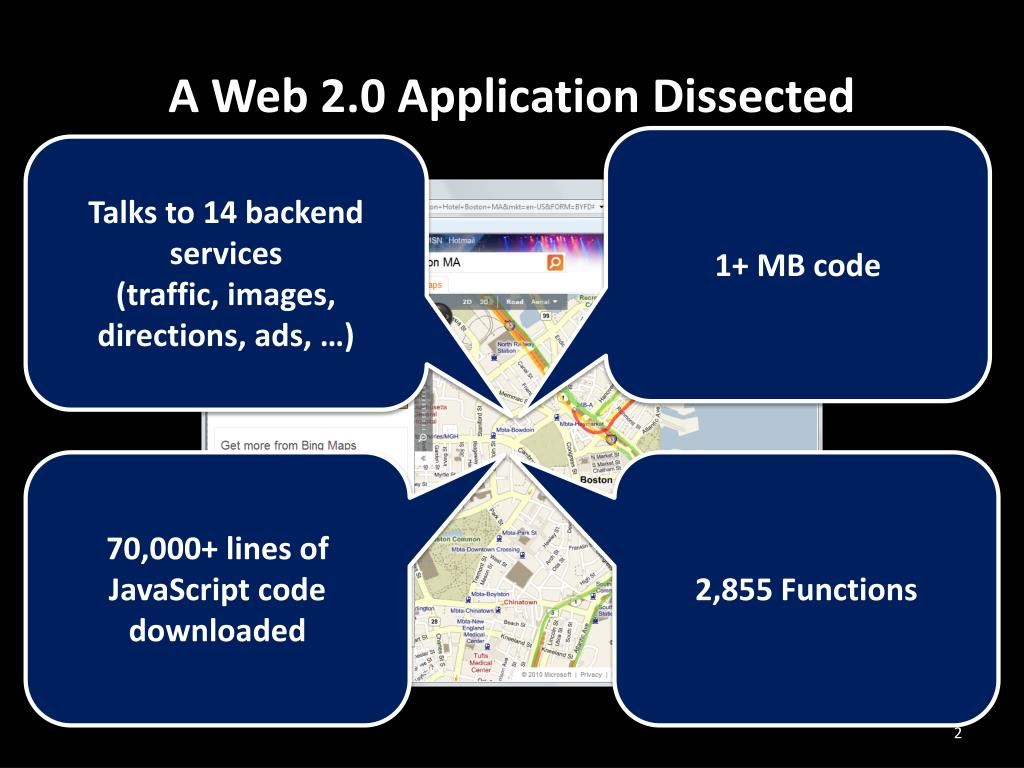 A Web 2.0 Application Dissected