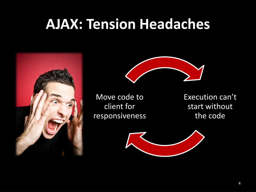 AJAX: Tension Headaches