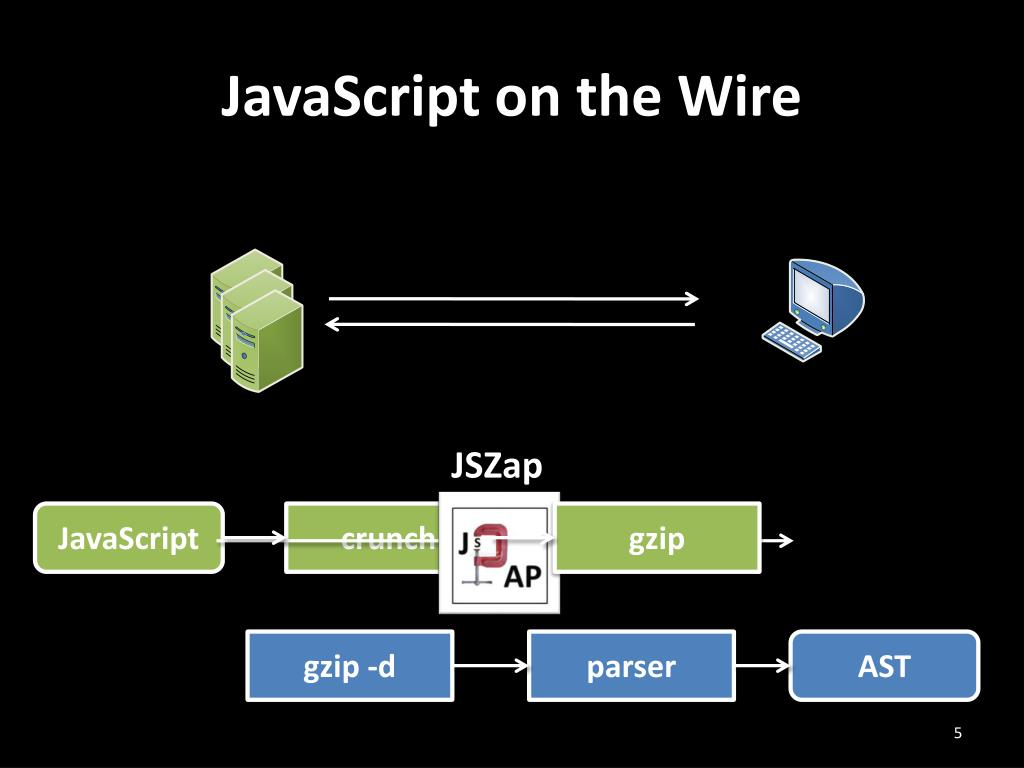 JavaScript on the Wire