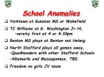 school anomalies