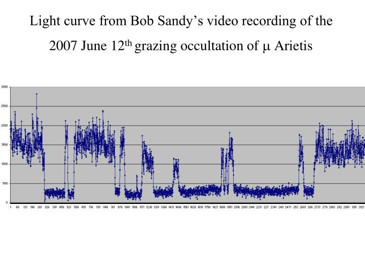 Light curve from Bob Sandy's video recording of the 2007 June 12