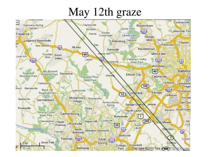 May 12th graze