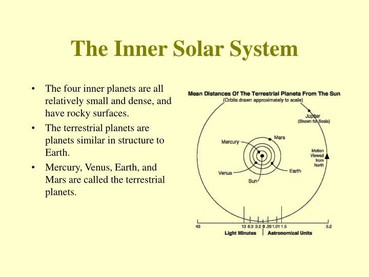 the inner solar system n.