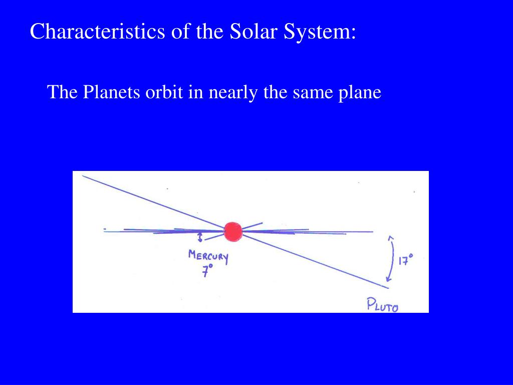 Characteristics of the Solar System: