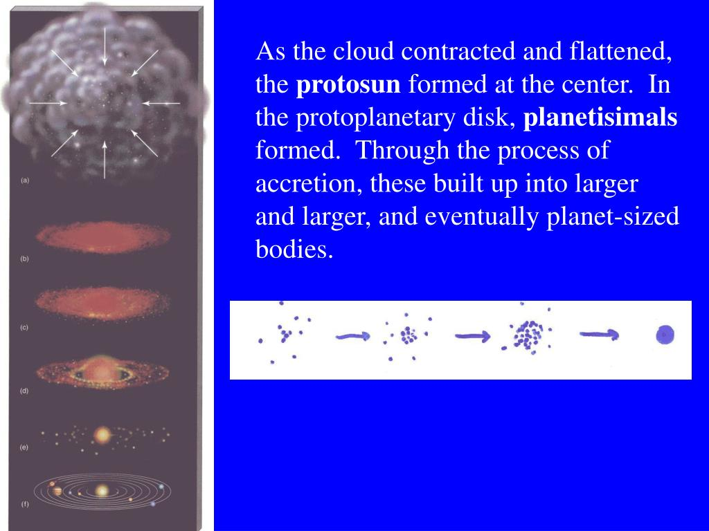 As the cloud contracted and flattened,