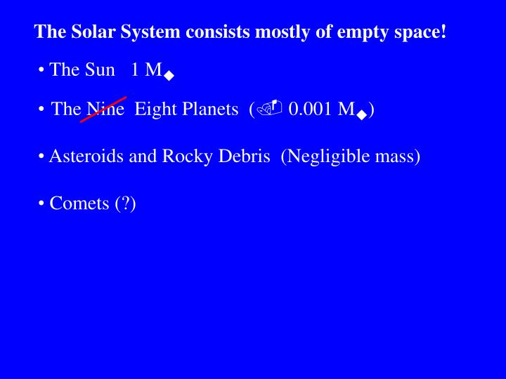 The Solar System consists mostly of empty space!