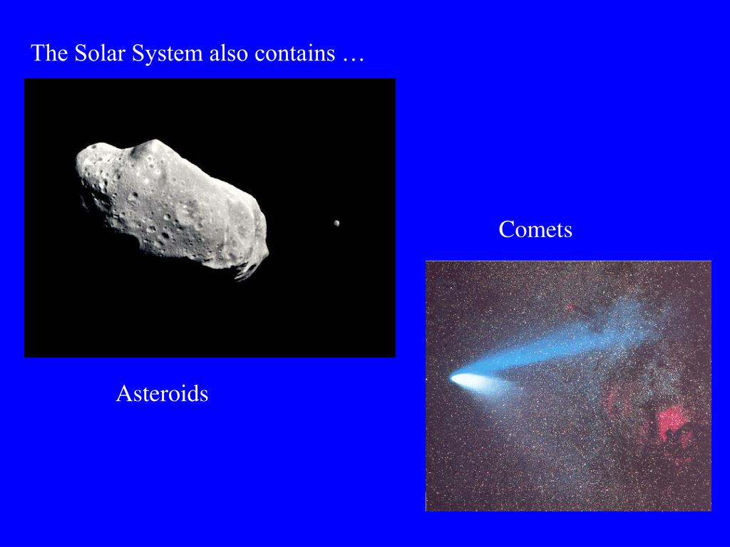 The Solar System also contains …