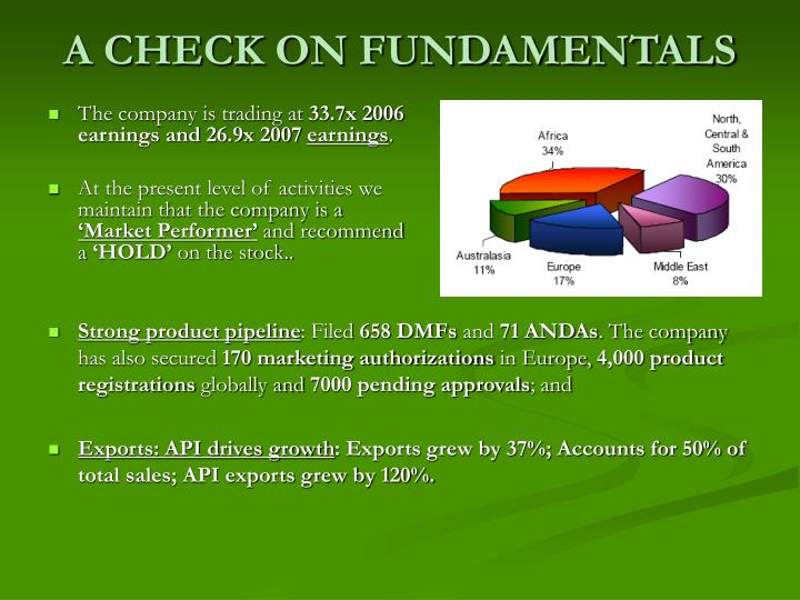 A CHECK ON FUNDAMENTALS
