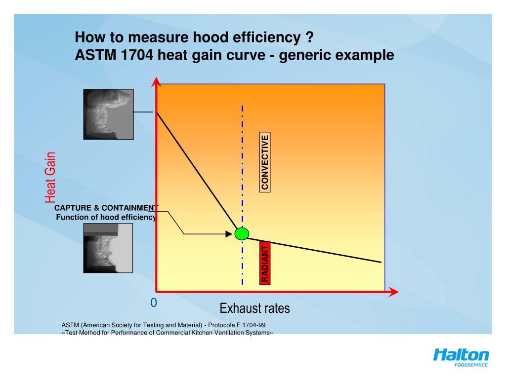 how to measure hood efficiency astm 1704 heat gain curve generic example l.