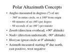 polar altazimuth concepts