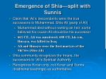 emergence of shia split with sunnis