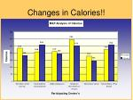 changes in calories