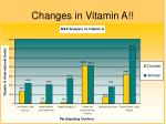 changes in vitamin a