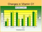 changes in vitamin c