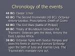 chronology of the events