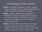 chronology of the events4