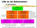 life as an astronomer 5 job timeline