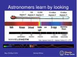 astronomers learn by looking