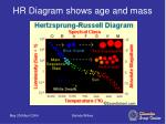 hr diagram shows age and mass