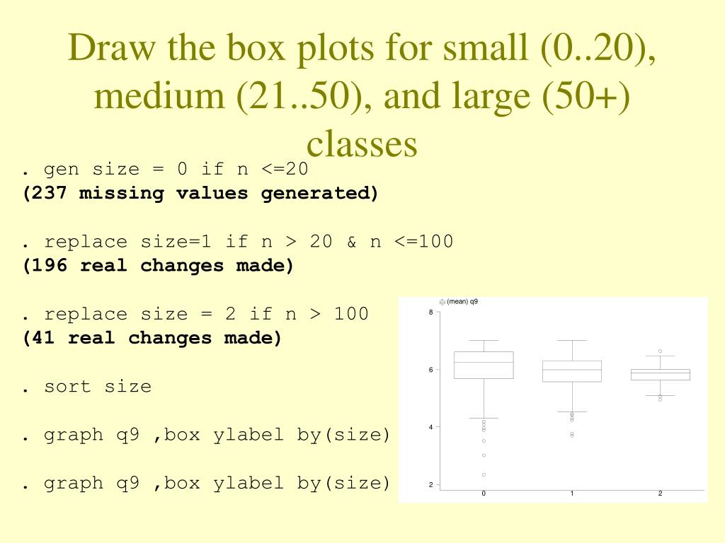 Draw the box plots for small (0..20), medium (21..50), and large (50+) classes
