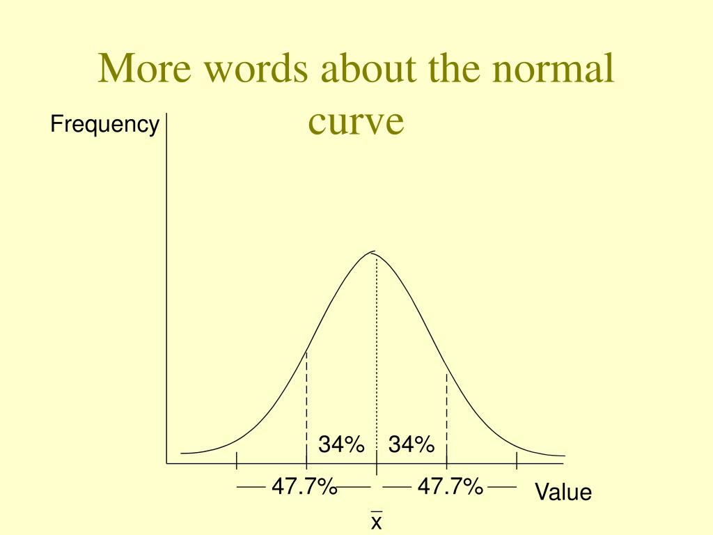 More words about the normal curve