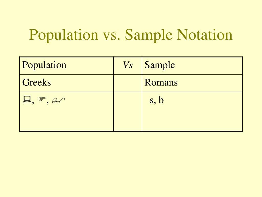 Population vs. Sample Notation