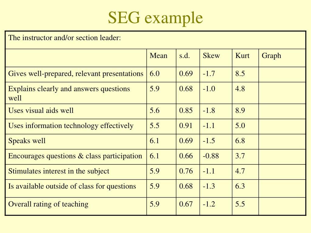SEG example