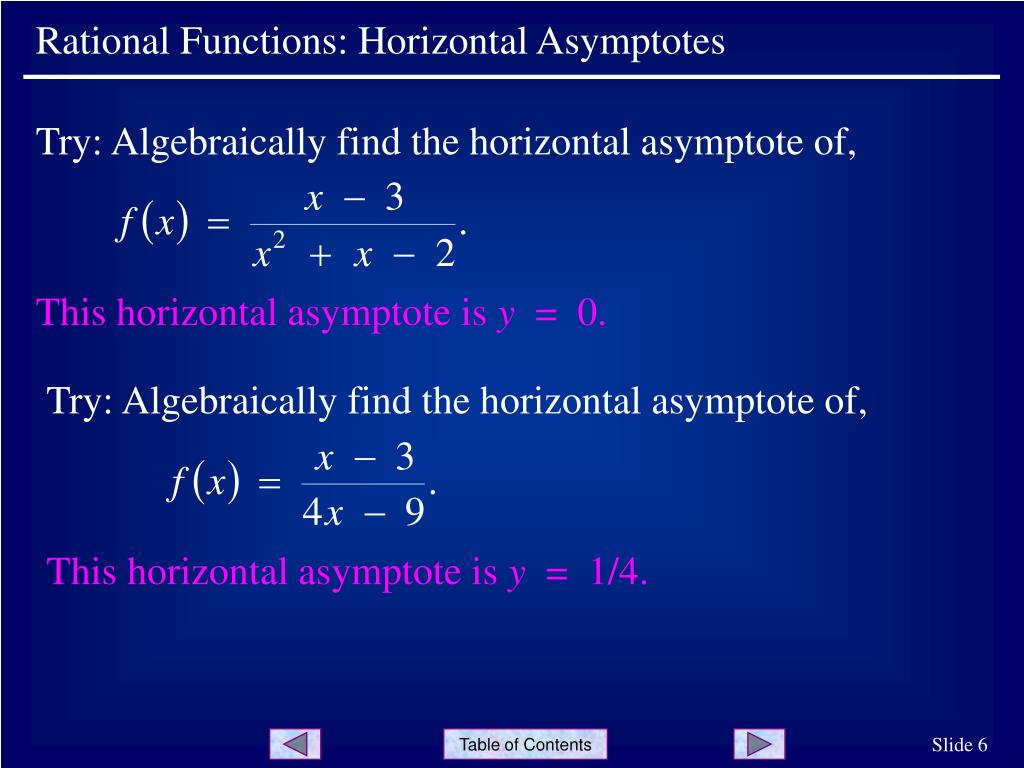 Try: Algebraically find the horizontal asymptote of,