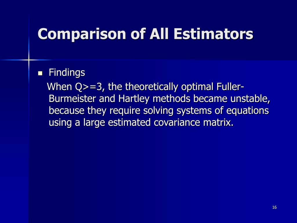 Comparison of All Estimators