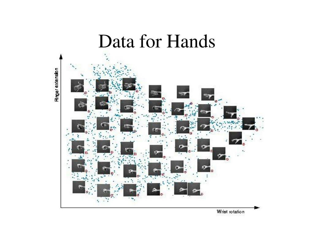 Data for Hands