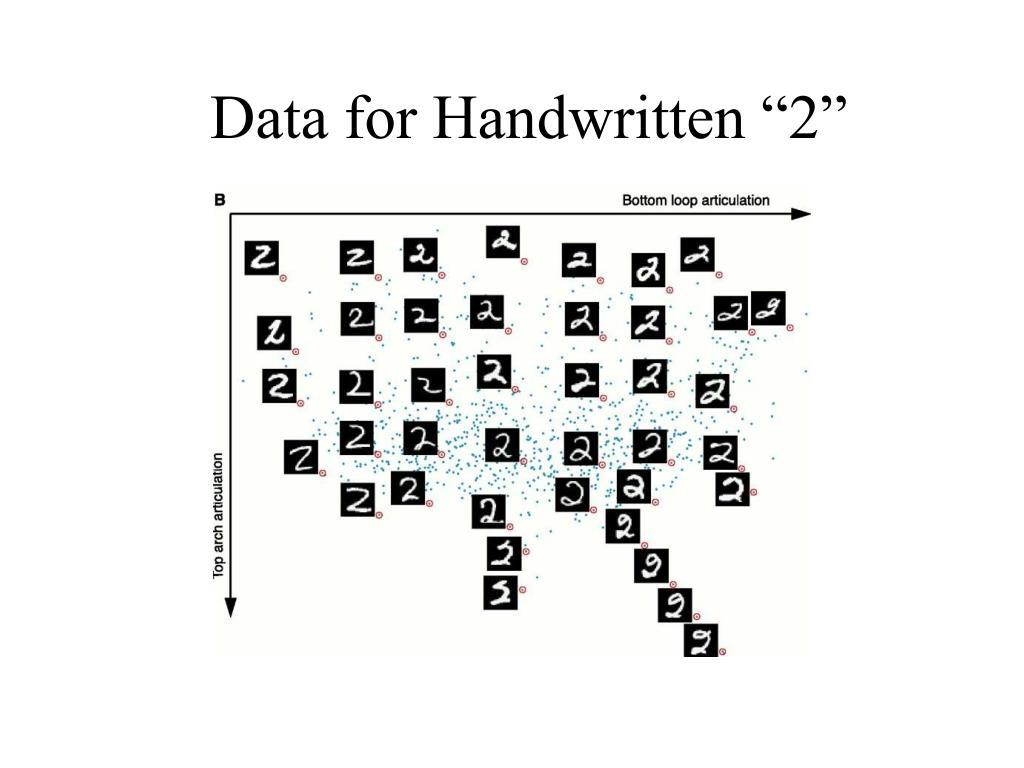 "Data for Handwritten ""2"""