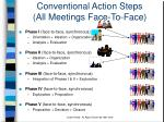 conventional action steps all meetings face to face