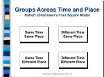 groups across time and place robert johannsen s four square model