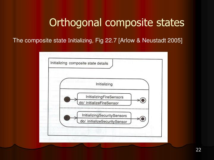 Orthogonal composite states