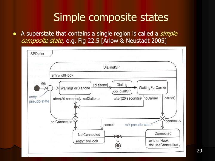 Simple composite states