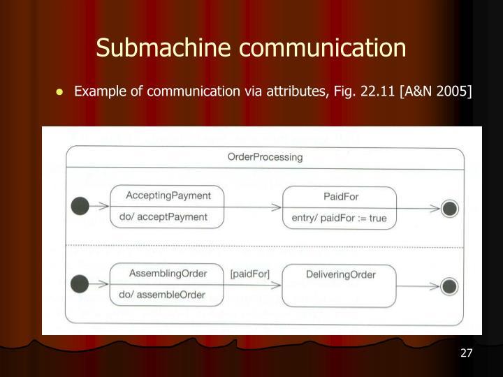 Submachine communication