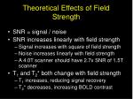 theoretical effects of field strength