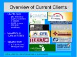 overview of current clients