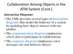 collaboration among objects in the atm system cont47