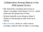 collaboration among objects in the atm system cont55