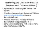 identifying the classes in the atm requirements document cont25