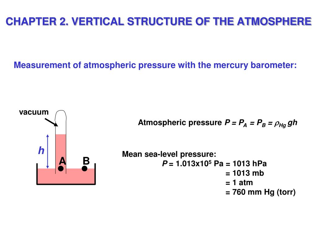 chapter 2 vertical structure of the atmosphere l.