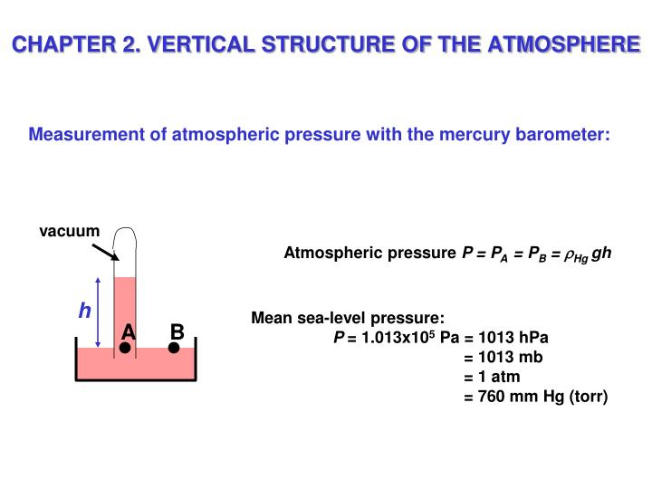 Chapter 2 vertical structure of the atmosphere